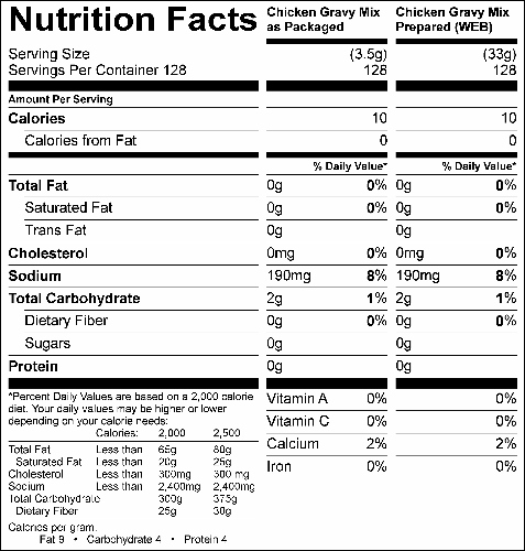 Gravy-Chicken (1lb. Bags) (G0318) Nutritional Information