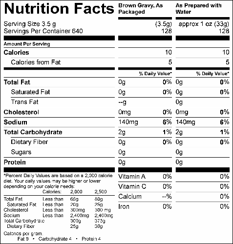 Gravy-Brown (1lb. Bags) (G0320) Nutritional Information