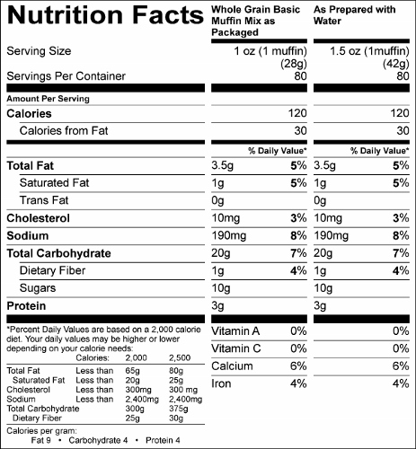 Whole Grain Basic Muffin Mix (G5350) Nutritional Information