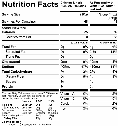 Chicken N Herb Rice Spice (G0490) Nutritional Information