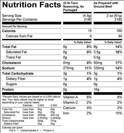 Taco Seasoning Mix (G0545) Nutritional Information