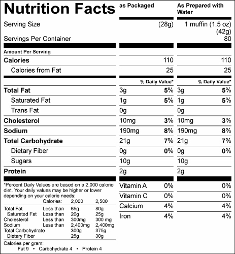 Blueberry Muffin Mix (G0632) Nutritional Information
