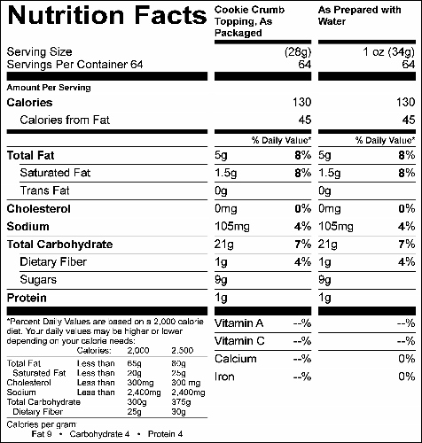 Cookie Crumb Crust & Topping (G0938) Nutritional Information