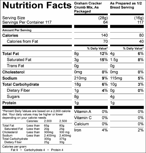 Graham Cracker Crumb Crust & Topping (G0940) Nutritional Information