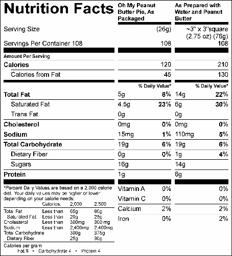 Oh My Peanut Butter Pie (G0963) Nutritional Information