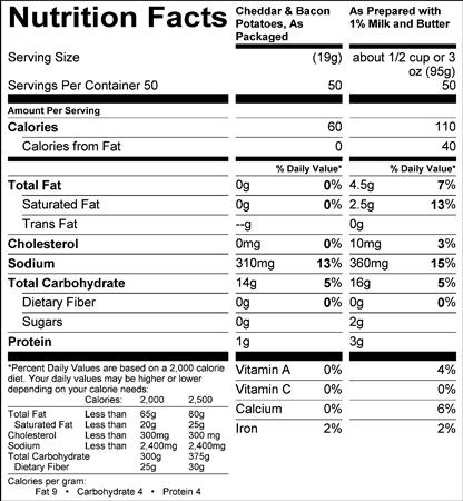 Cheddar & Bacon Potatoes (G1239) Nutritional Information