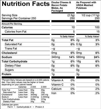 Double Cheese & Bacon Potato Mates (G1240) Nutritional Information