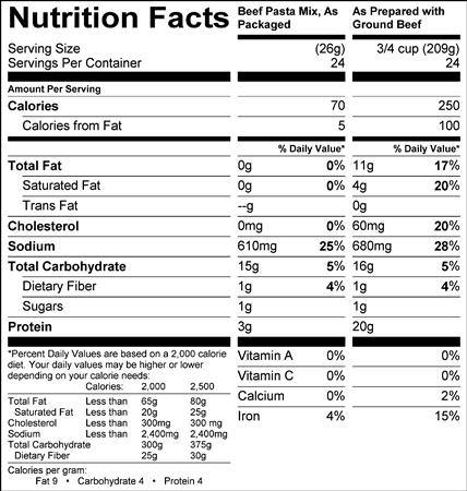 Beef Pasta Mix (G0323) Nutritional Information